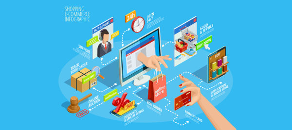 As online shopping has boomed, e-commerce retail has evolved. New businesses have emerged to provide services and solutions to retailers selling directly to consumers on websites and online marketplaces